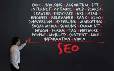 What is SEO Indexing?