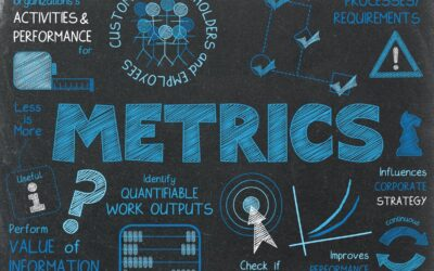 Measuring SEO Results