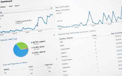 What are the Best Free SEO Tools to Use?